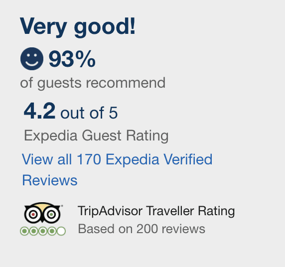 Aloft Hotel NYC Rating